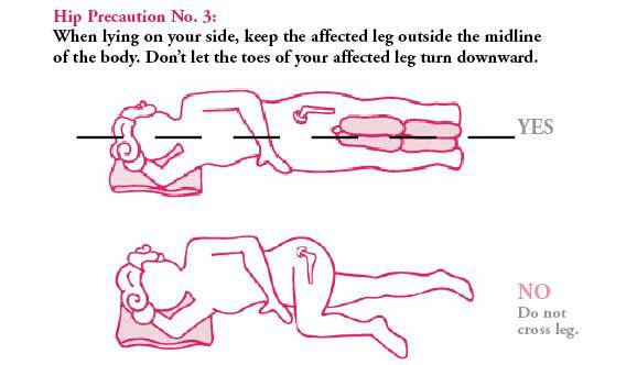 Do not cross your legs. Don't let your leg cross the midline of your body.
