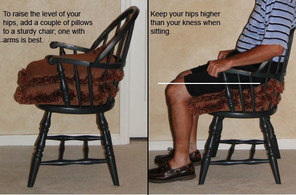 Always sit with your hips higher than your knees.