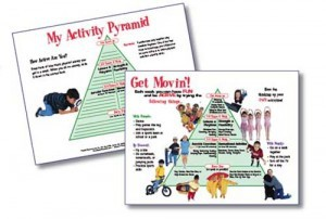 Get Movin' Activity Pyramid
