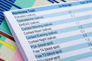 Hormone Testing Report